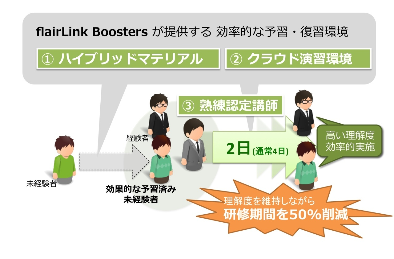 Boostersイメージ